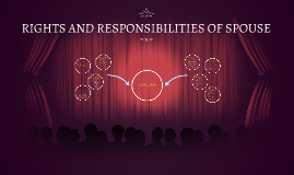 RIGHTS AND RESPONSIBILITIES OF SPOUSE