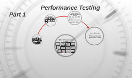 CS1699: Lecture 20 - Performance Testing