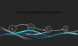 Analysis Presentation of Lord Byron