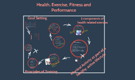 Copy of Health, Exercise, Fitness and Performance