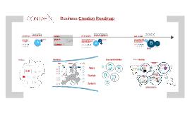 CONTARIX Business Creation Roadmap