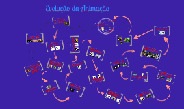 Copy of Evolução da Animação
