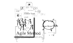 Agile for the Rest of Us