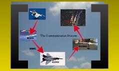 The Communuication Process