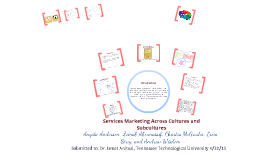 Copy of Services Marketing Across Cultures