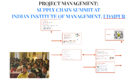 PROJECT MANAGEMENT: SCM SUMMIT AT INDIAN INSTITUTE OF MANAGE