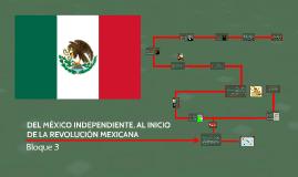 DEL MÉXICO INDEPENDIENTE, AL INICIO DE LA REVOLUCIÓN MEXICAN