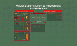 Copy of ANALISIS DE DISTRIBUCION DE PRODUCTOS EN SUPERMERCADOS