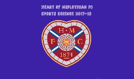 HMFC Head of Fitness