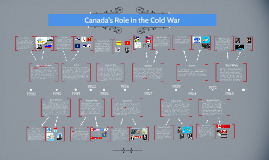Canada's Role in the Cold War