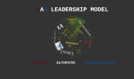 Copy of SAS LEADERSHIP MODEL