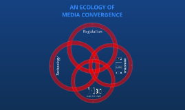 Media Convergence Part 2