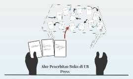 Alur Penerbitan Buku di UB Press