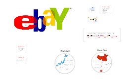 Ebay in Asia by Louis Fontaine-Descambres