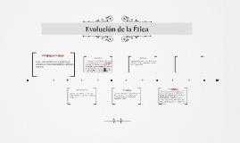 Evolución de la Ética