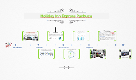 Copy of Holiday Inn Pachuca