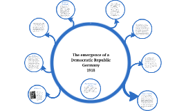 Copy of The emergence of a Democratic Republic