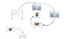 Copy of Sustancias activas al azul de metileno. SAAM.
