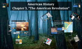 Copy of Copy of American History Chapter 3