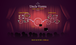Uncle Vanya Presentation