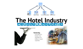 Copy of SM - Hotel Industry