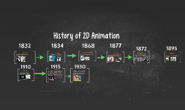 Copy of EARLY ANIMATION DEVICE TIMELINE