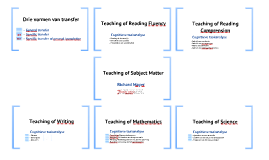 College Teaching of Subject Matter