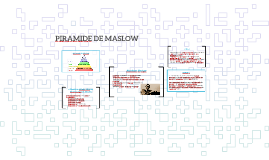Copy of PIRAMIDE DE MASLOW