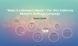"""Make it a Woman's World"": The 1911 California Woman's Suffr"