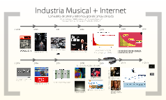 Industria Musical + Internet