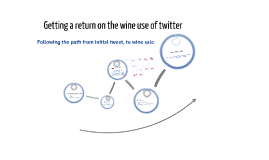 Wine Business Creating Value through twitter