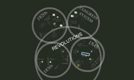 1800s Revolutions