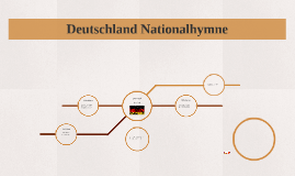 Deutschland Nationalhymne