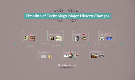 Copy of Timeline of Technology Inventions and Innovations