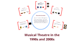 Musical Theatre in the 1990s and 2000s