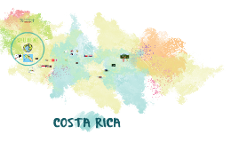 Copy of COSTA RICA