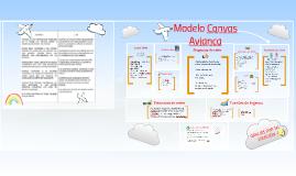 Copy of Modelo canvas avianca