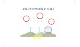 제7회 교육정보화연구대회 학교경영분과 현장 심사
