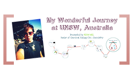 My Wonderful Journey at UNSW, Australia
