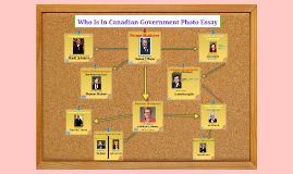 Who Is In Canadian Government