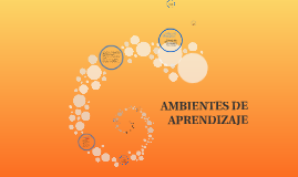 Copy of AMBIENTES DE APRENDIZAJE