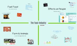 Copy of The FOOD INDUSTRY