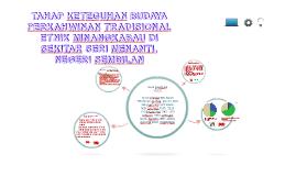 Copy of TAHAP KETEGUHAN BUDAYA PERKAHWINAN TRADISIONAL ETNIK MINANGK