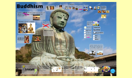 Copy of Copy of 10.1: Intro to Buddhism