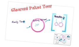 Cisaruni Packet Tour