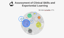 Assessment of Clinical Skills