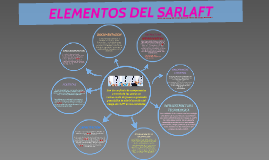 Copy of ELEMENTOS DEL SARLAFT