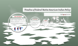 Timeline of Federal Indian Policy
