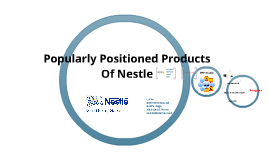 Copy of PPP of Nestle