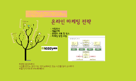Copy of 온라인 마케팅 전략